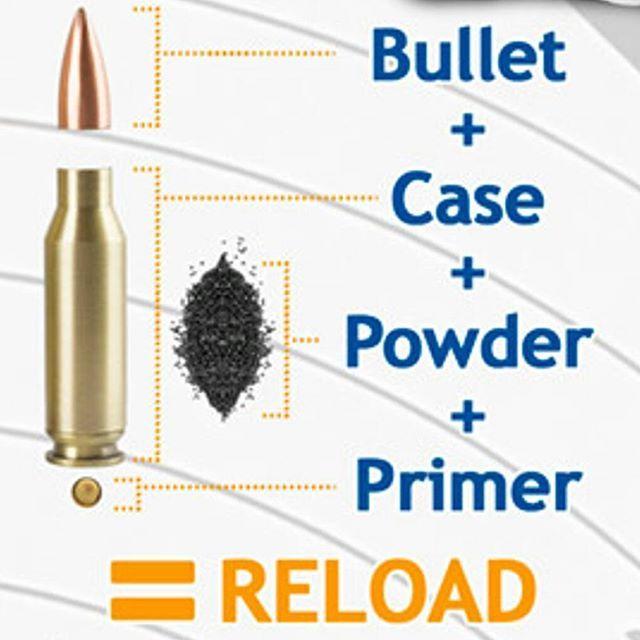Don't miss the Reloading 101 Infographic by ©Gunstop Reloading Supplies, Inc.  www.gunstop.com/news/reloading-101-an-infographic/  #bullet #case #powder #primer #infographic  #sierrabullets #hodgdon #varget #reloading @reloadingnation @reloading_allday #handloading #pewpew #guns #merica🇺🇸 #shooting #rollyourown #reloadingbench #reloadingbenchtherapy #longlivetheking👑