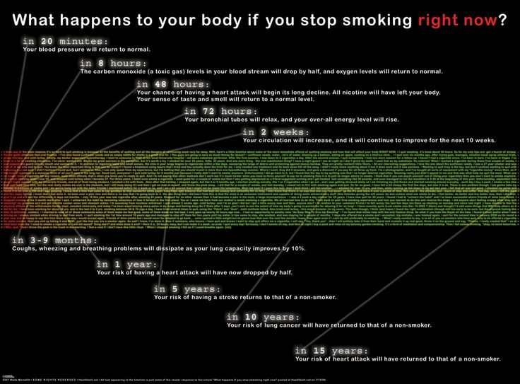 The health benefits of stopping smoking with acupuncture & Chinese herbs.