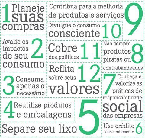 12 Princípios do consumo consciente: