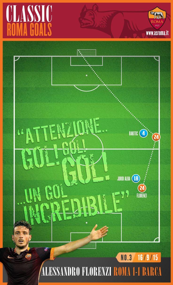 Classic Roma Goals: No.3 Florenzi v Barcelona