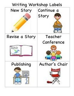 Teaching Elementary School Students to Be Effective Writers