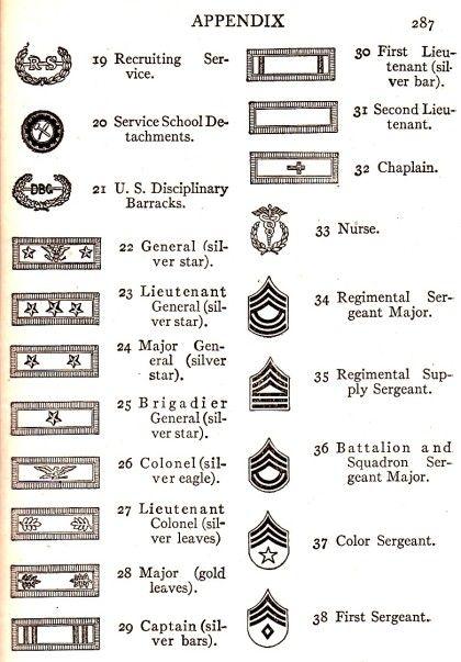 U S Army Rank And Insignia Identification Ww1 1917 Old