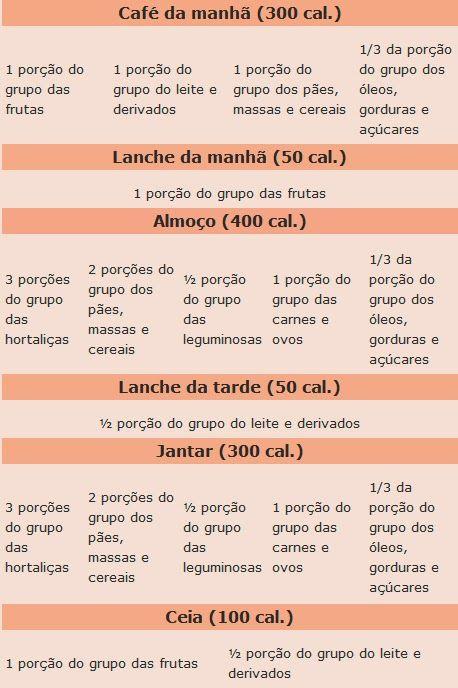 Na Rota do Bem Estar por Francini Soares: Dieta: Apenas 1000 calorias por dia, resultados em...
