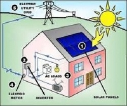 Energy Saving Tips    Do you often hear yourself crying out when the electricity bill with its fat numbers are looking back at you with its units...