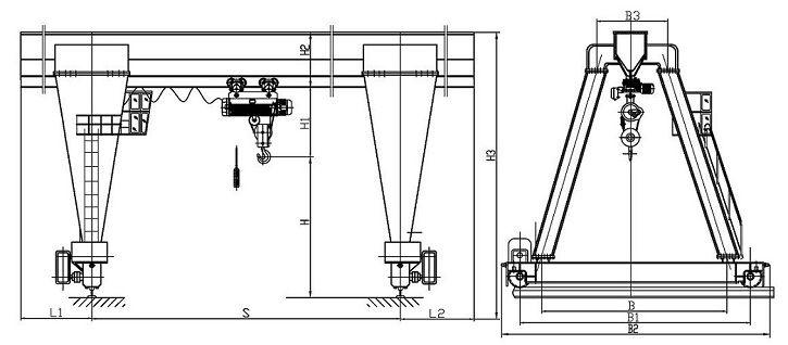 Gantry Crane Design Gantry Crane Crane Design Crane