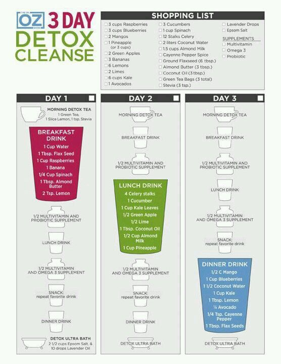 Detox... This looks interesting but there's not much protein here! Maybe substitute one drink a day for a protein shake.