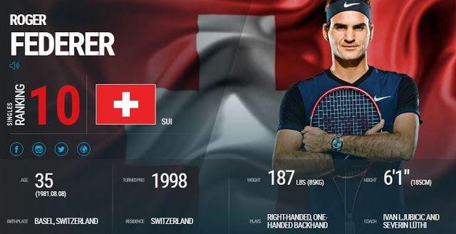TOP TENNIS: FEDERER- PAIRE ATP DUBAI LIVE STREAMING