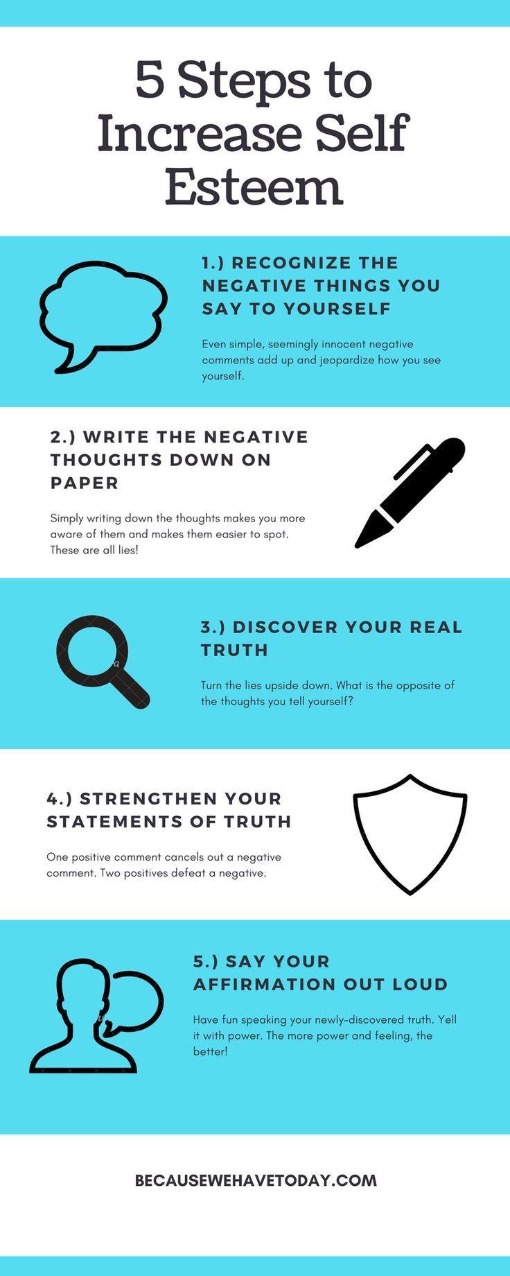 5 Steps To Increase Self Esteem Why Positive Affirmations Are Powerful Self Esteem Quotes Self Esteem Activities Self Esteem Worksheets