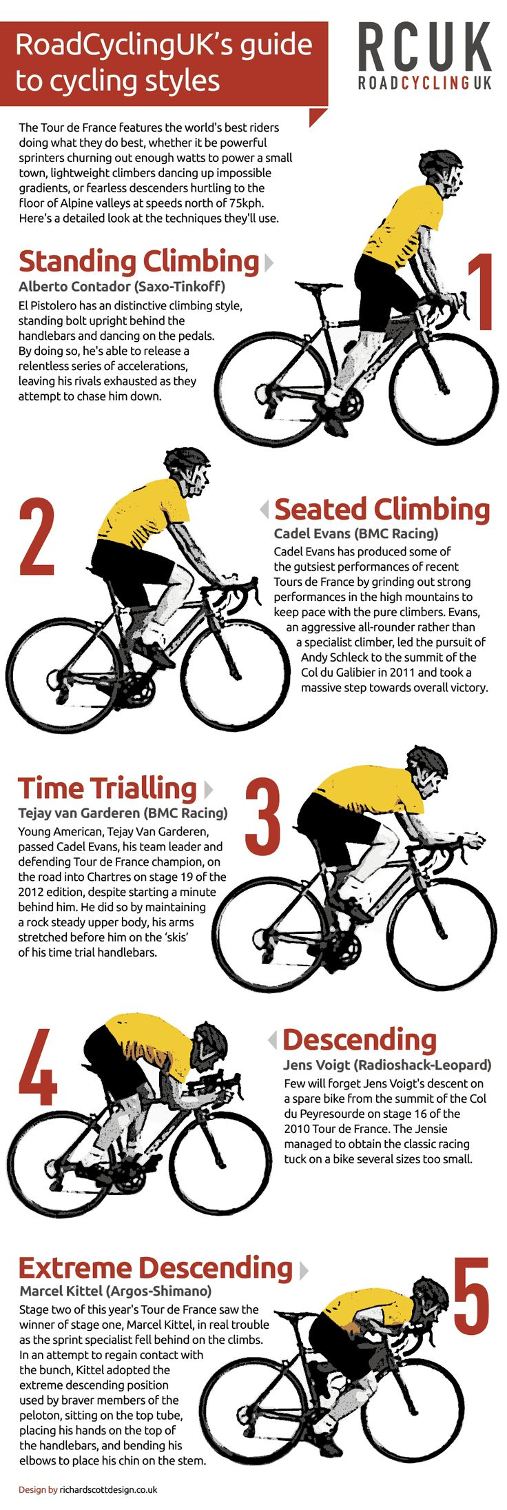 Tour de France 2013: Infographic – RoadCyclingUK's guide to riding styles | Road Cycling UK.