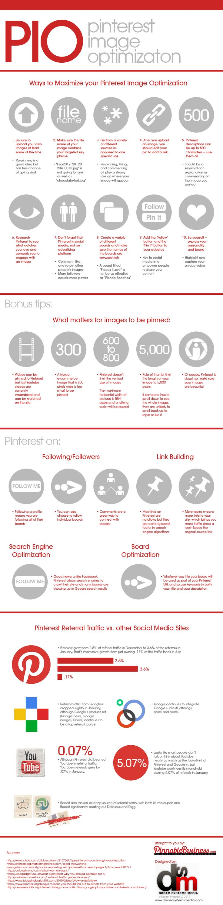 How to optimize your Pinterest images #infographics