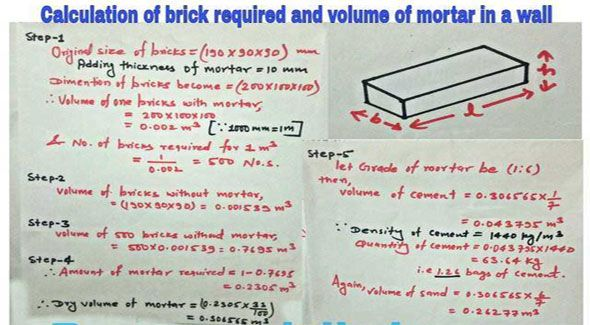 How To Calculate The Number Of Bricks Mortar Amount For A Wall In 1m3 Concrete Mix Design Brick And Mortar Brick