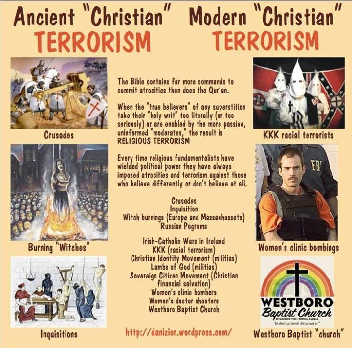 Ancient religion vs modern religion
