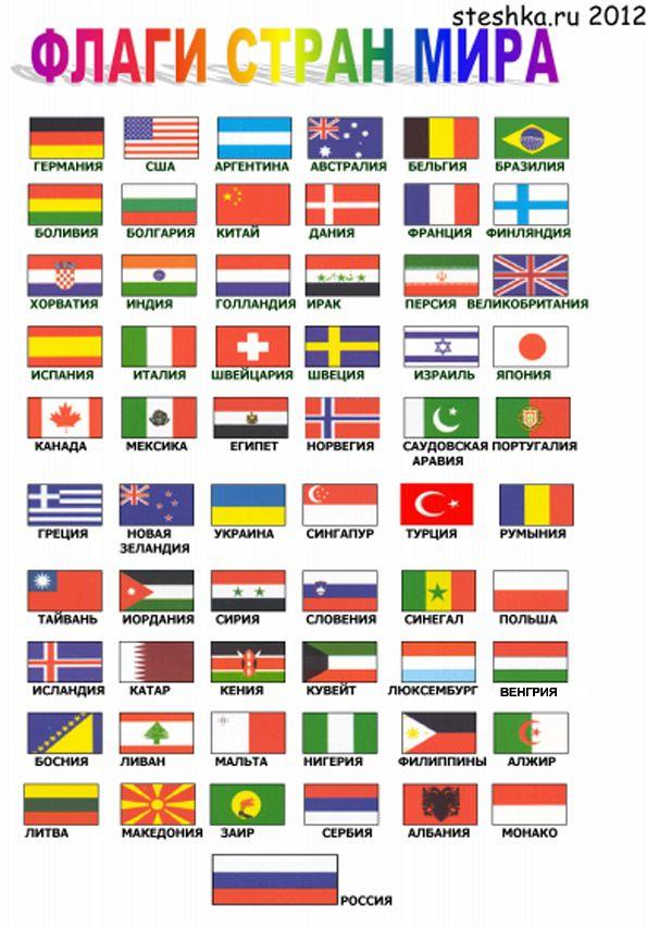 флаги стран мира с названиями страны картинки расположение