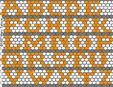 El Tallerín de Verónica: esquema delica abecedarios en peyote