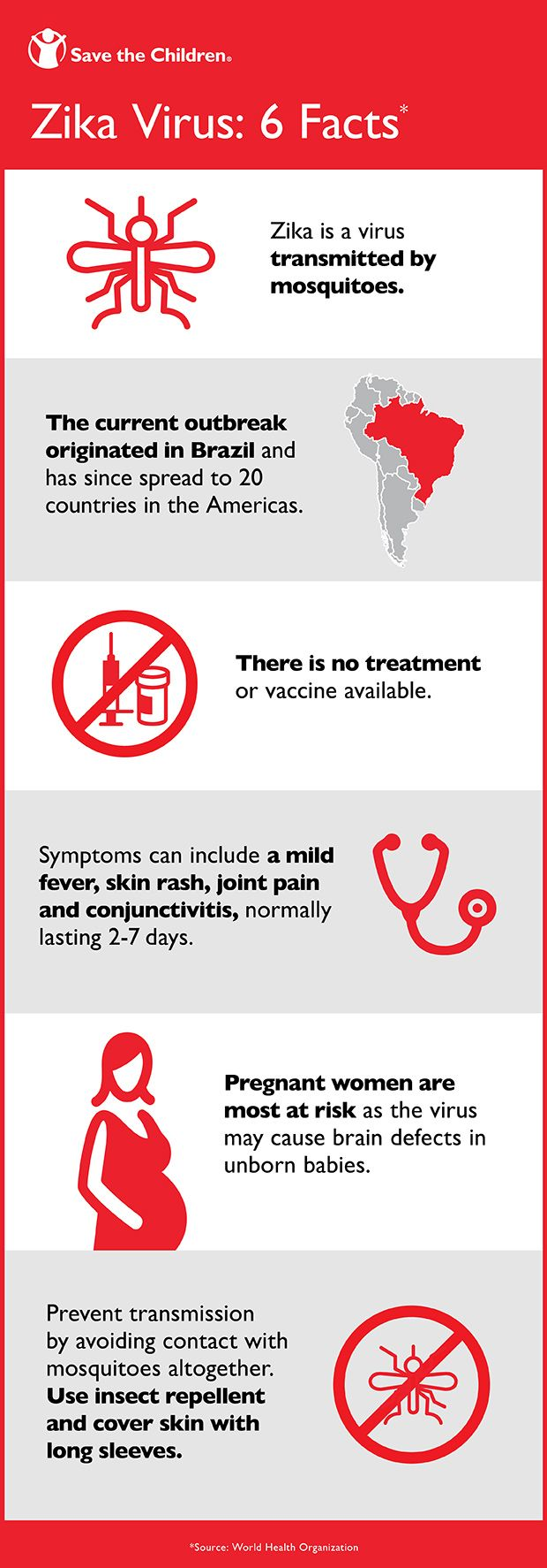 The World Health Organization (WHO) has declared the Zika virus to be a global public health emergency. Here are some facts about the virus, how it's spread, and how you can protect yourself.