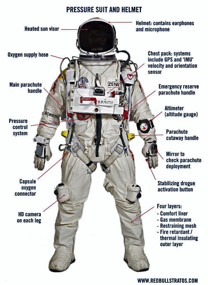 astronaut space suit pressure - photo #8