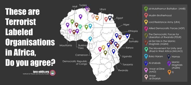Africa Terrorism Info-graph