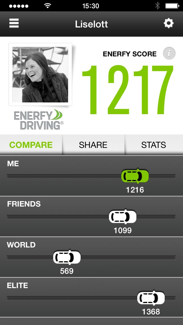 Enerfy Driving Profile in app. EnerfyDriving. #enerfy #enerfydriving. http://www.enerfydriving.com