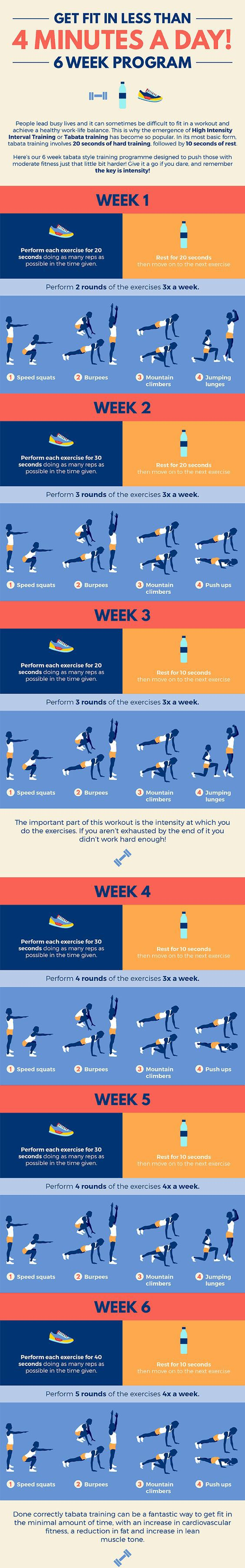 BESTSTRENGTH TRAINING AT HOME – Lifee Too