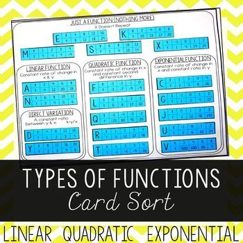 44 best Exponents & Exponential Functions images on Pinterest | High ...