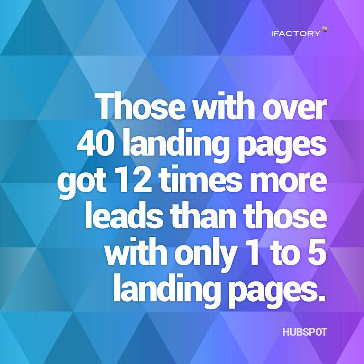 Those with over 40 landing pages got 12 times more leads than those with only 1 to 5 landing pages #ifactory #landingpages #marketing #digitalmarketing