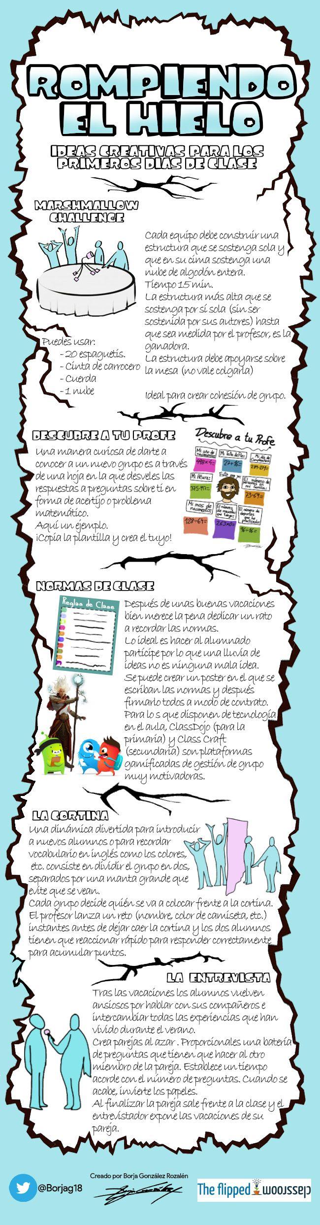 Rompiendo el hielo - Ideas creativas para los primeros días de clase | The Flipped Classroom