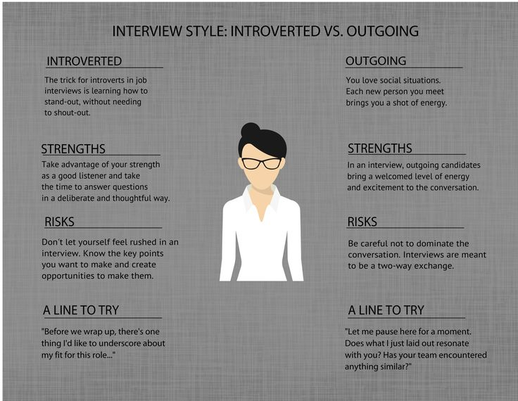 how to answer tough interview questions weaknesses