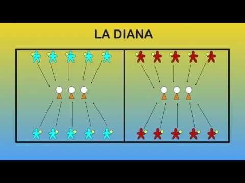 LA DIANA   Juegos Educación Física - YouTube