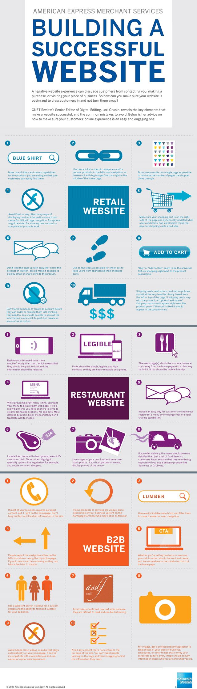 26 Tips for a More Successful Business Website  | web design inspiration | digital media arts college | www.dmac.edu | 561.391.1148
