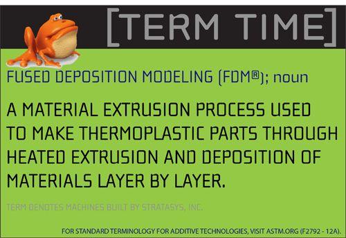 FDM [Fused Deposition Modeling] | GROWit TERM TIME