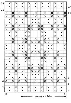 Chart of the knitted jacquard pattern