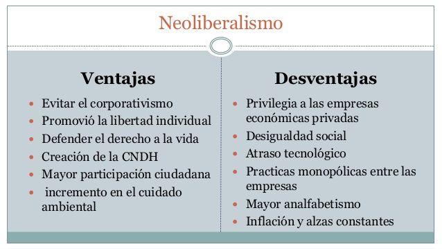 Cuadros Sinopticos Neoliberalismo Ventajas Y Desventajas Cuadro Comparativo Historia De La Economia Sinoptico El Neoliberalismo