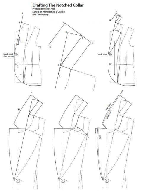 Tailoring a Jacket Diary: July 2009