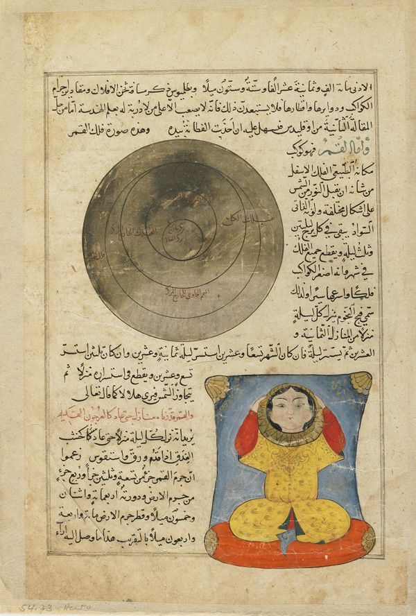 Arts of the Islamic World | Folio from <i>Aja'ib al-makhluqat</i> (Wonders of Creation) by al-Qazvini; recto: Symbol of the Moon, Sphere of the Moon; verso: Phases of the Moon | F1954.33