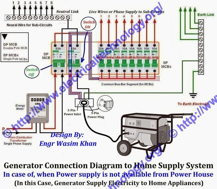 Pin On Electrics Electronics
