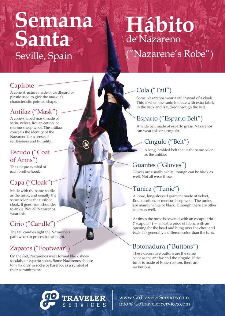 The Nazarene Robes for Semana Santa (Holy Week) in Seville, Spain. #infographic #easter #tradition