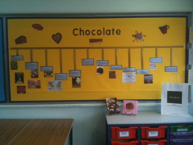 Chocolate topic display.