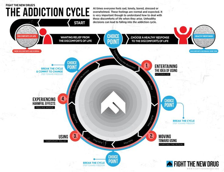The Vicious Cycle of Alcohol and Mental Health Disorders