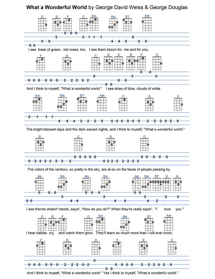 201 best images about Ukulele on Pinterest | Songs, Sheet ... Ukulele Chords