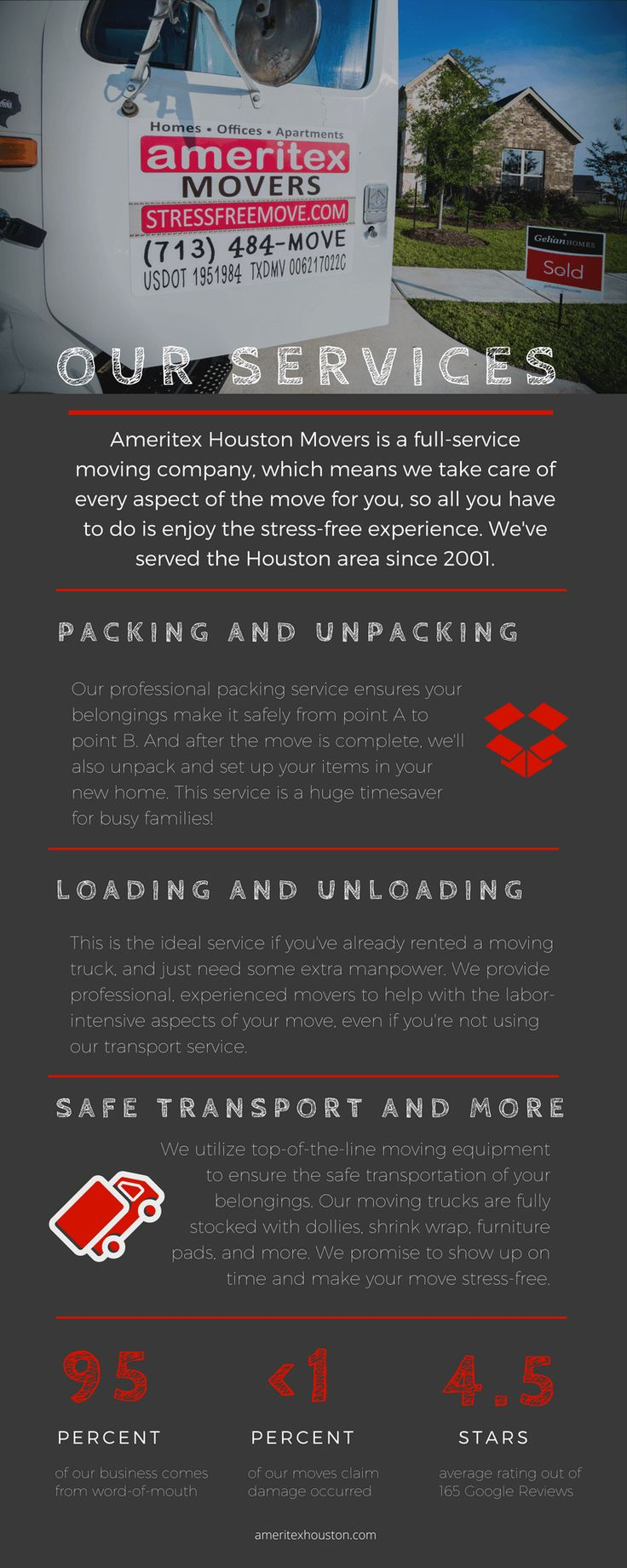 Ameritex Movers is a full-service moving company in Houston, Texas. Click to see how we can serve you. #houston #movers #movingcompany #houstonmovers #infographic #design