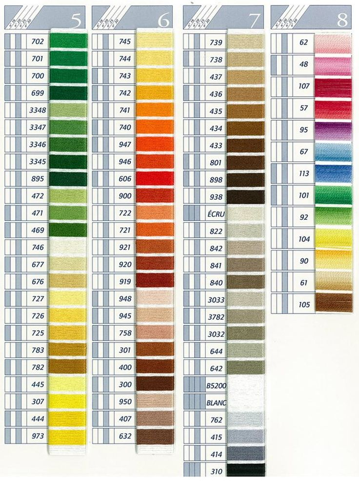 how to get different colour combinations in yarn dye