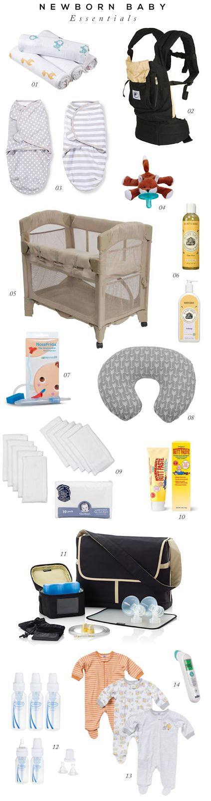 Newborn Baby Essentials List