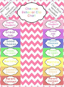 Behavior Chart-Chevron by The Southern School Belle | Teachers Pay Teachers