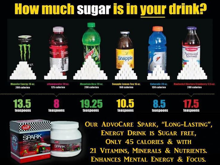 A healthy sugar free energy drink. www.buildyourhopeanddreams.com