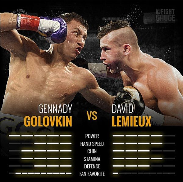 "Boxing Superstar, WBA, IBO and WBC Interim Middleweight World Champion Gennady ""GGG"" Golovkin (33-0, 30 KOs) and IBF Middleweight World Champion power-puncher David Lemieux (34-2, 31 KOs) of Montreal,Quebec are in camp preparing for a major collision these month Oct 17. Boxing fans waiting Golovkin vs Lemieux fight fight in the world."