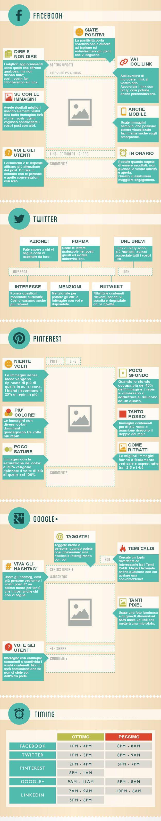 Come creare post perfetti sui diversi #SocialMedia | #SocialMediaMarketing #SMM | Utile! ;)