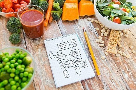 Lo schema del <br>menu settimanale: <br>per mangiar sano <br>ogni giorno