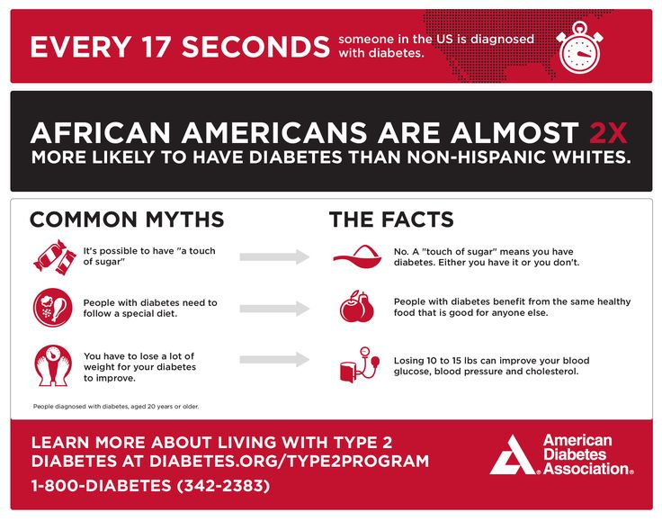 Diabetes treatment for asians