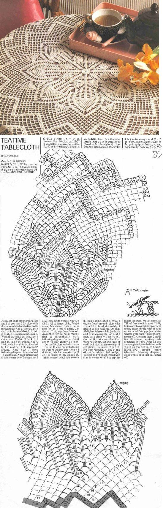 crochet tablecloth pattern <3 Deniz <3