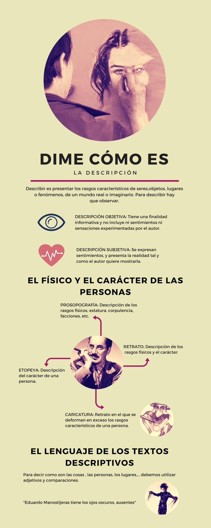 """Proyecto final curso """"Infografía: aprender con la imagen"""". Autora: Silvia Tenorio. 2016-2017"""